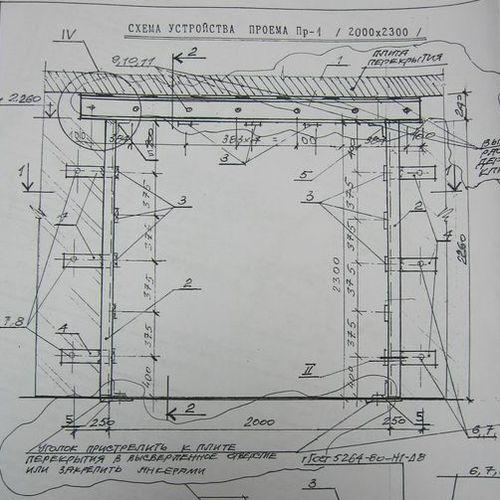 Примеры выполнения: схемы, эскизы, чертежи проектов